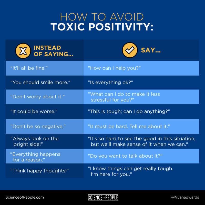 https://www.scienceofpeople.com/toxic-positivity/#5-dangers-of-being-too-positive